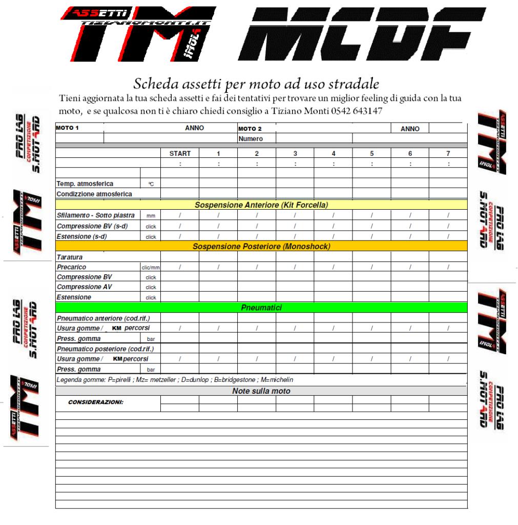 scheda assetti TMMCDF 9 MARZO